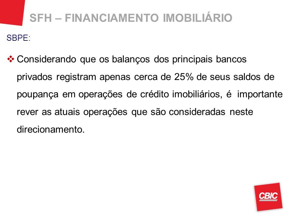 SFH – FINANCIAMENTO IMOBILIÁRIO