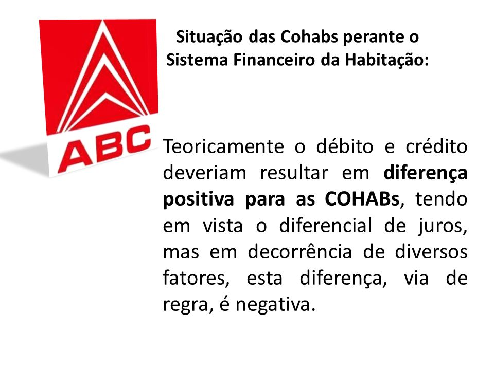 Situação das Cohabs perante o Sistema Financeiro da Habitação:
