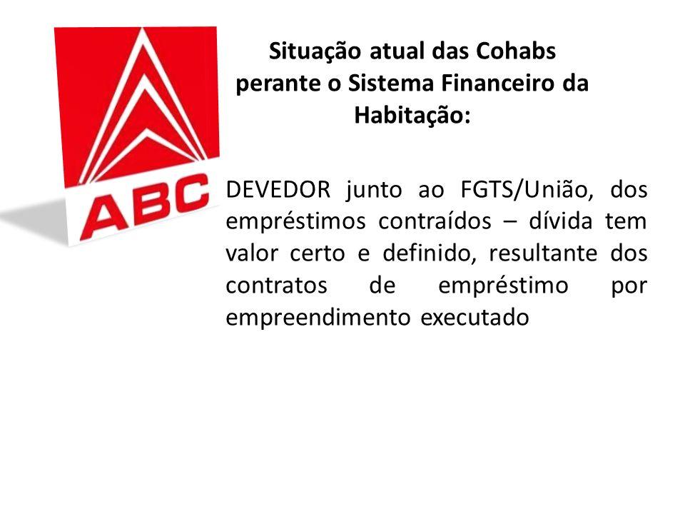 Situação atual das Cohabs perante o Sistema Financeiro da Habitação: