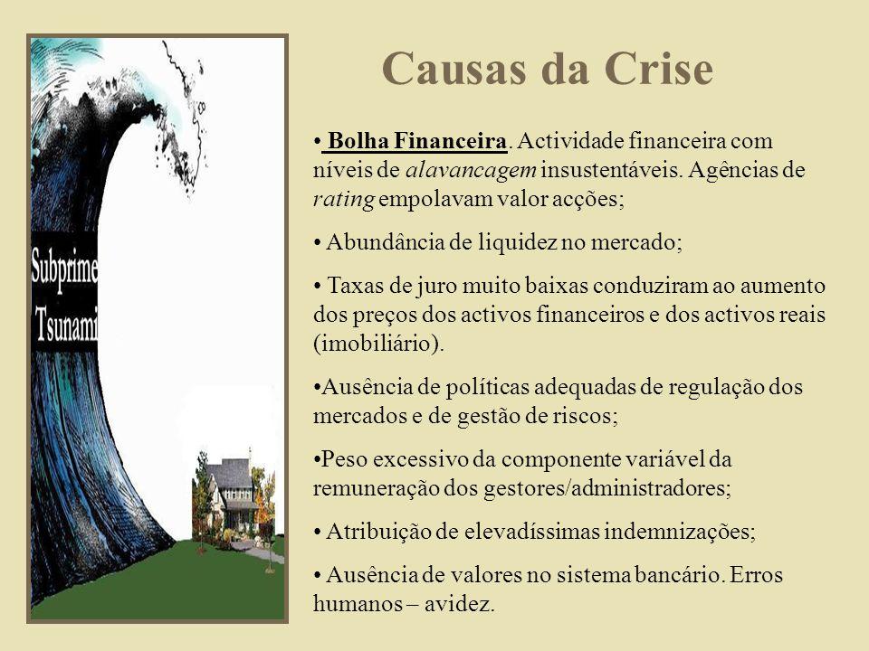 Causas da Crise Bolha Financeira. Actividade financeira com níveis de alavancagem insustentáveis. Agências de rating empolavam valor acções;