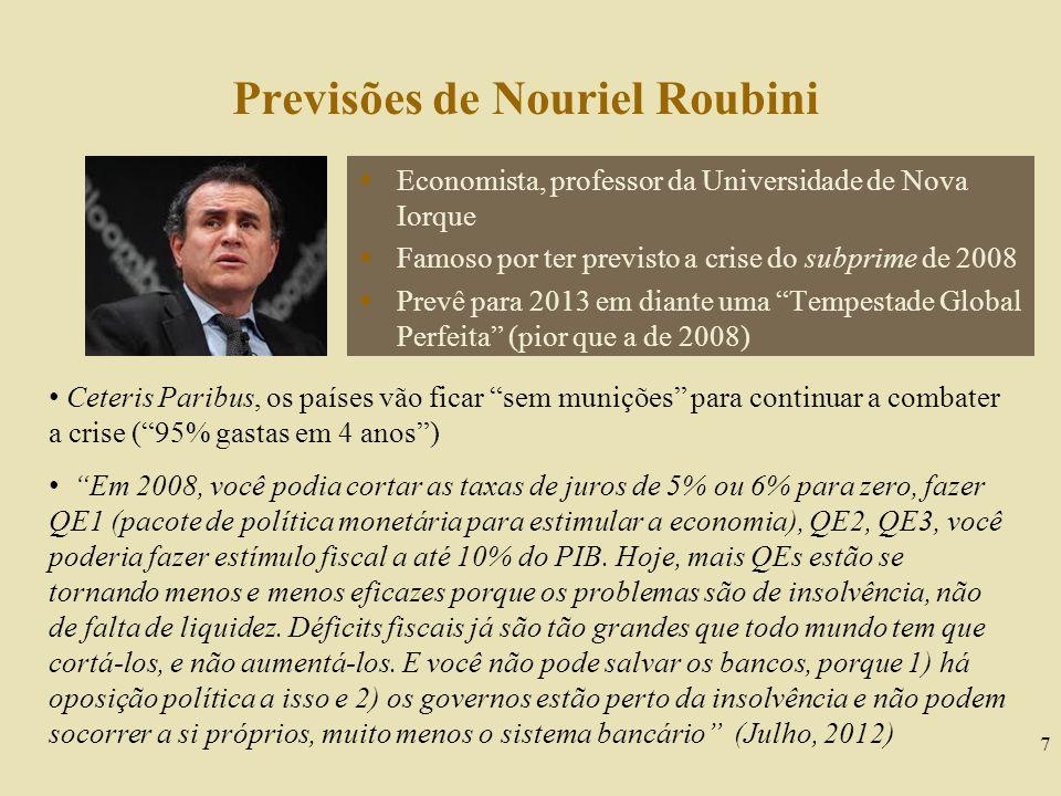 Previsões de Nouriel Roubini