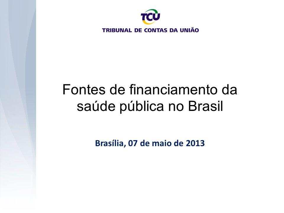 Fontes de financiamento da saúde pública no Brasil