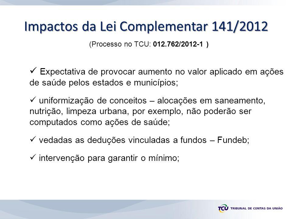 Impactos da Lei Complementar 141/2012
