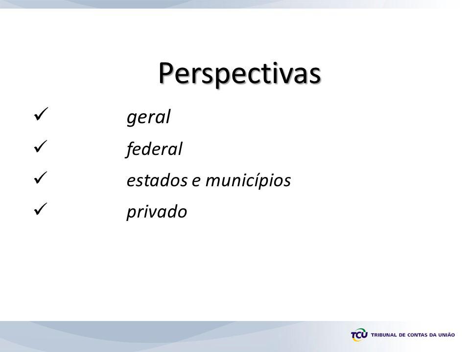 Perspectivas geral federal estados e municípios privado