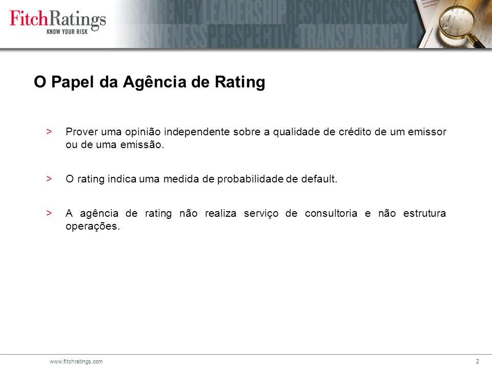 O Papel da Agência de Rating