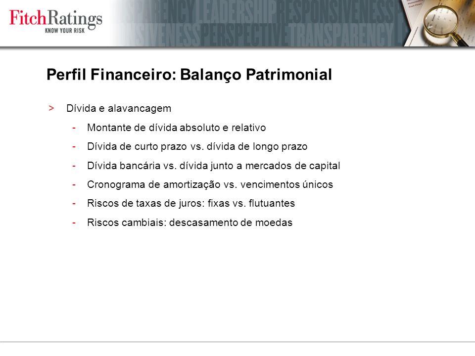 Perfil Financeiro: Balanço Patrimonial