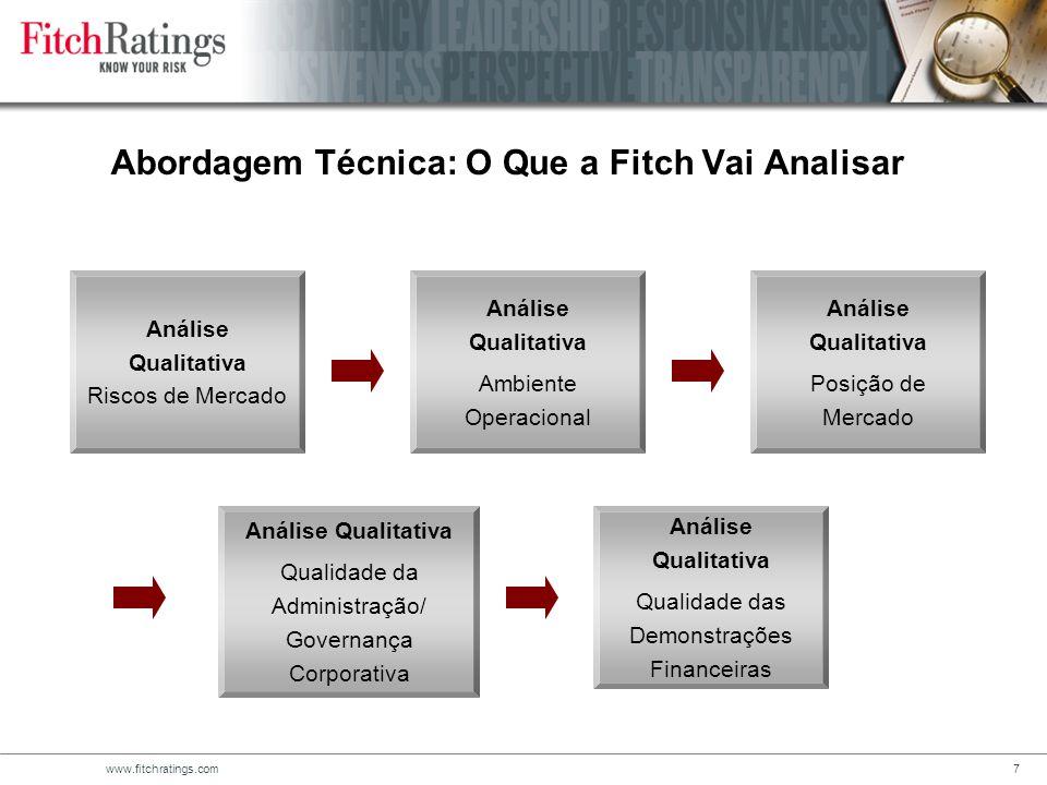 Abordagem Técnica: O Que a Fitch Vai Analisar