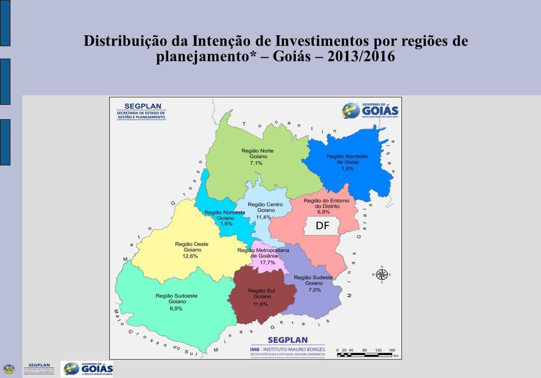 Distribuição da Intenção de Investimentos por regiões de planejamento