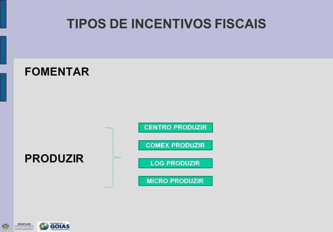 TIPOS DE INCENTIVOS FISCAIS