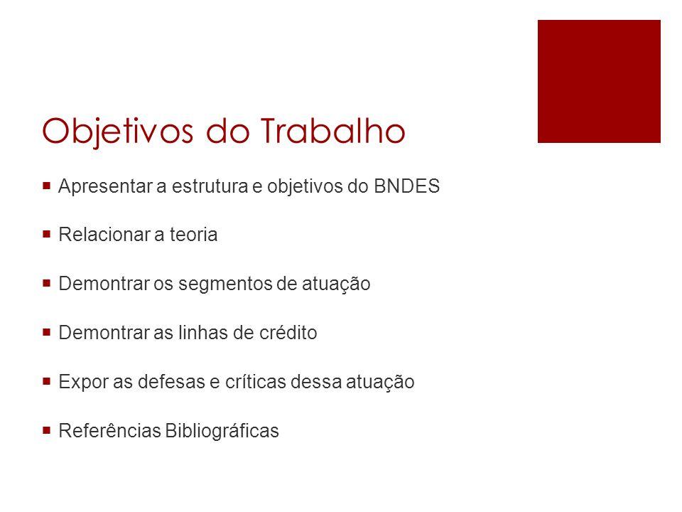 Objetivos do Trabalho Apresentar a estrutura e objetivos do BNDES