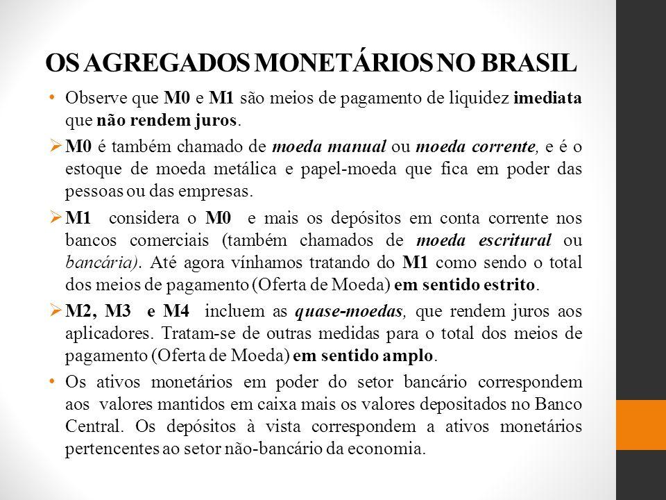OS AGREGADOS MONETÁRIOS NO BRASIL