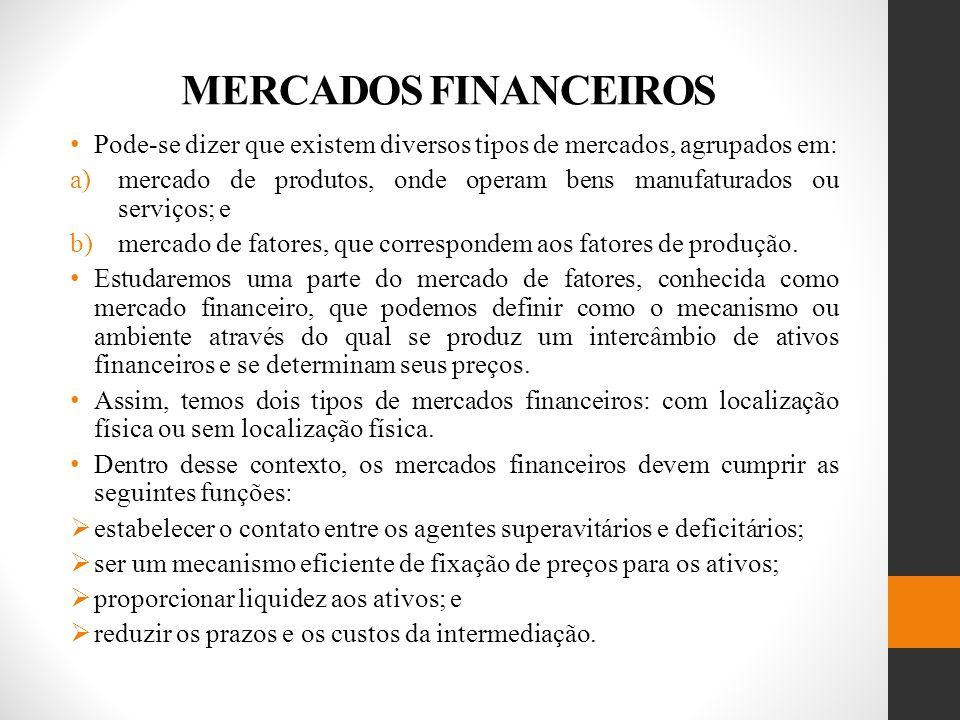 MERCADOS FINANCEIROS Pode-se dizer que existem diversos tipos de mercados, agrupados em: