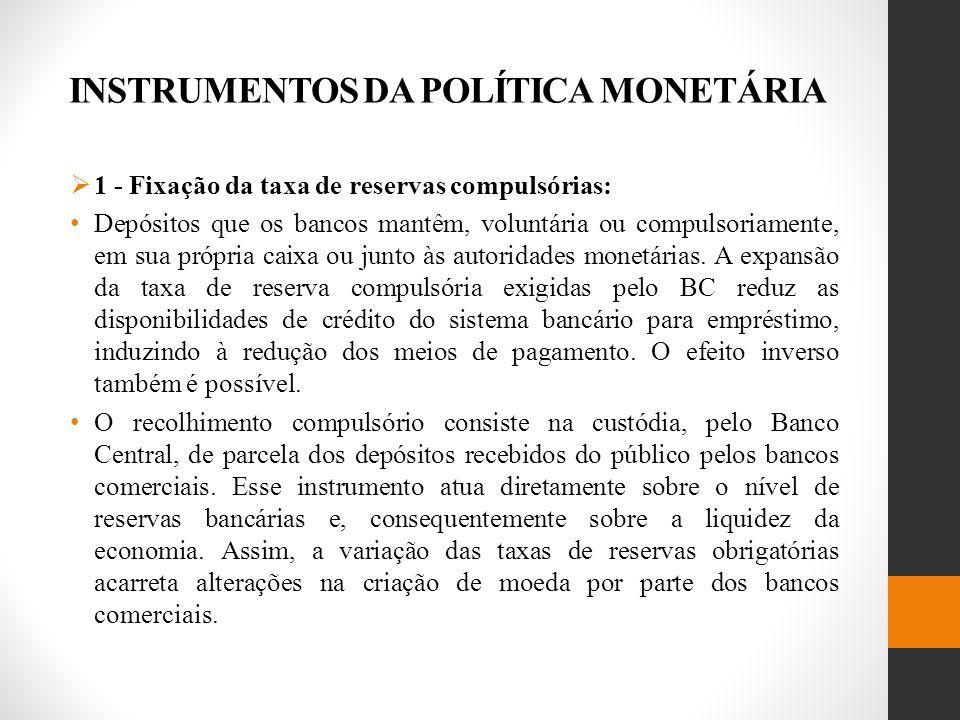 INSTRUMENTOS DA POLÍTICA MONETÁRIA