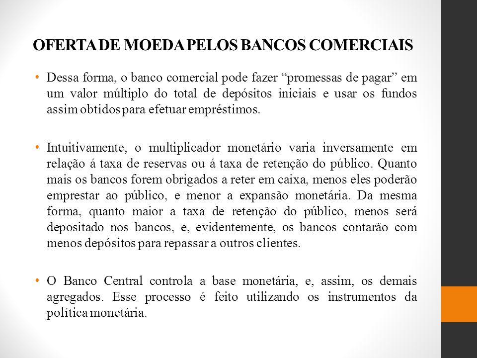 OFERTA DE MOEDA PELOS BANCOS COMERCIAIS