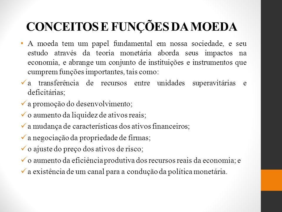 CONCEITOS E FUNÇÕES DA MOEDA