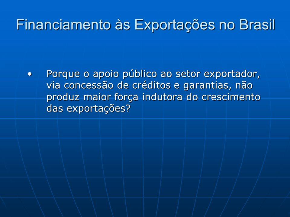 Financiamento às Exportações no Brasil