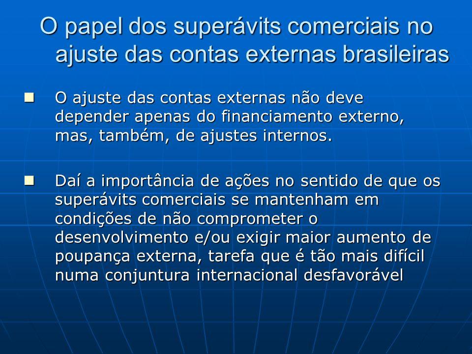 O papel dos superávits comerciais no ajuste das contas externas brasileiras