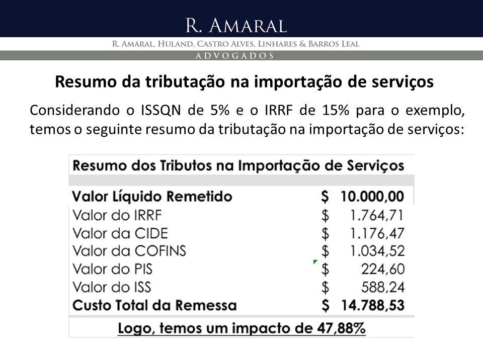 Resumo da tributação na importação de serviços