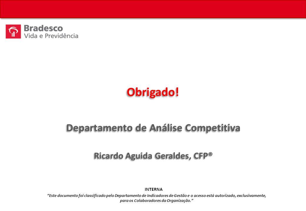 Departamento de Análise Competitiva Ricardo Aguida Geraldes, CFP®