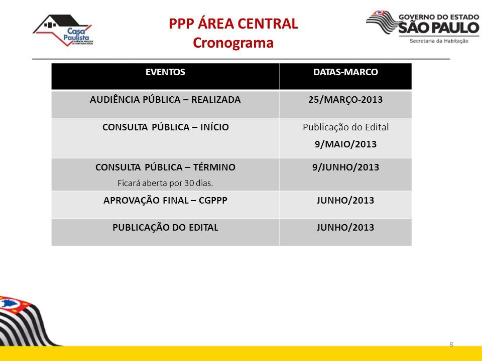 PPP ÁREA CENTRAL Cronograma