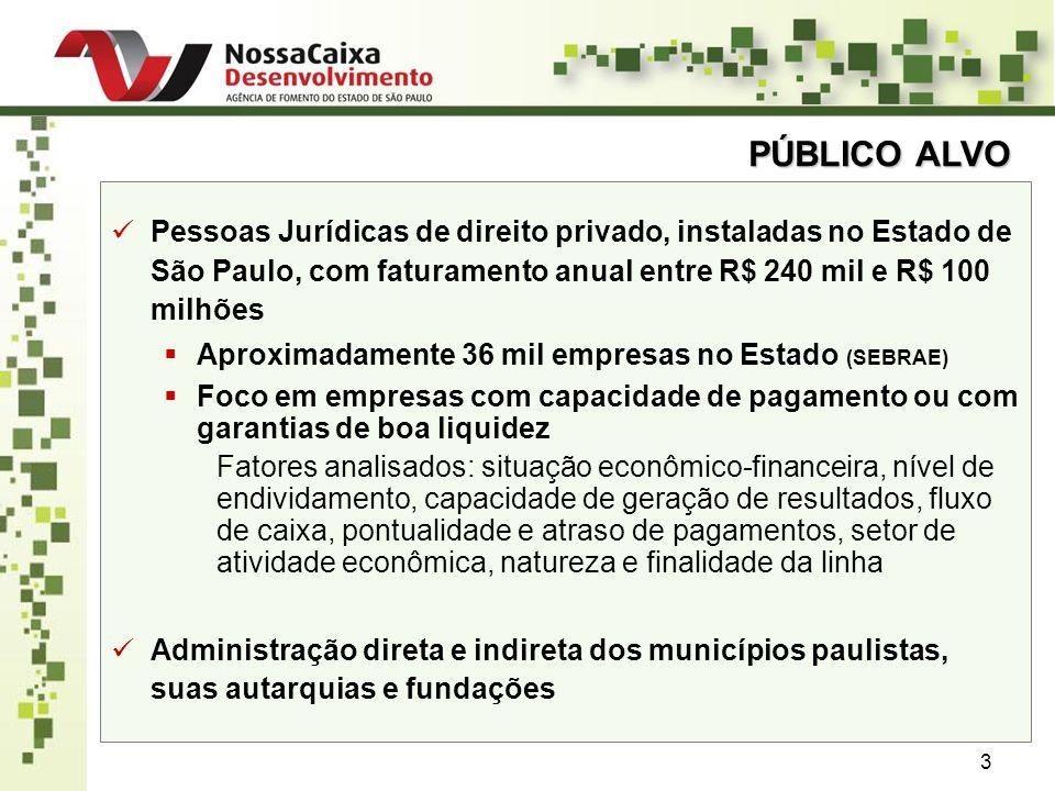 PÚBLICO ALVO Pessoas Jurídicas de direito privado, instaladas no Estado de São Paulo, com faturamento anual entre R$ 240 mil e R$ 100 milhões.