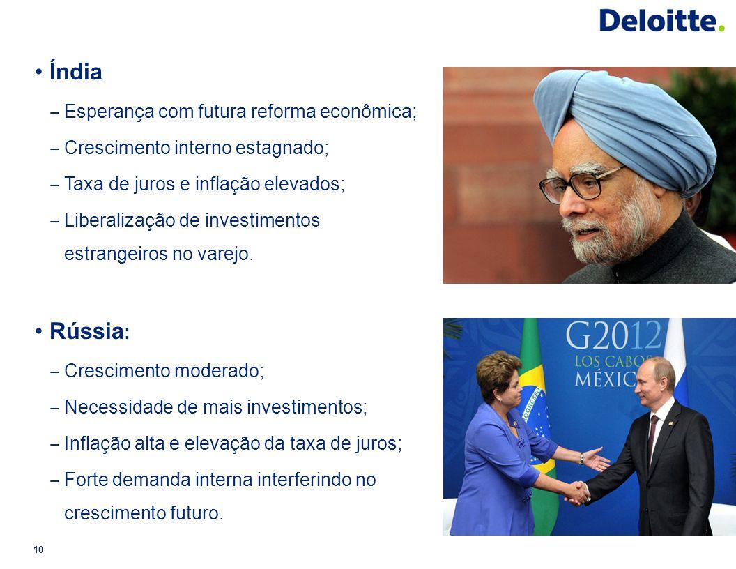 Índia Rússia: Esperança com futura reforma econômica;