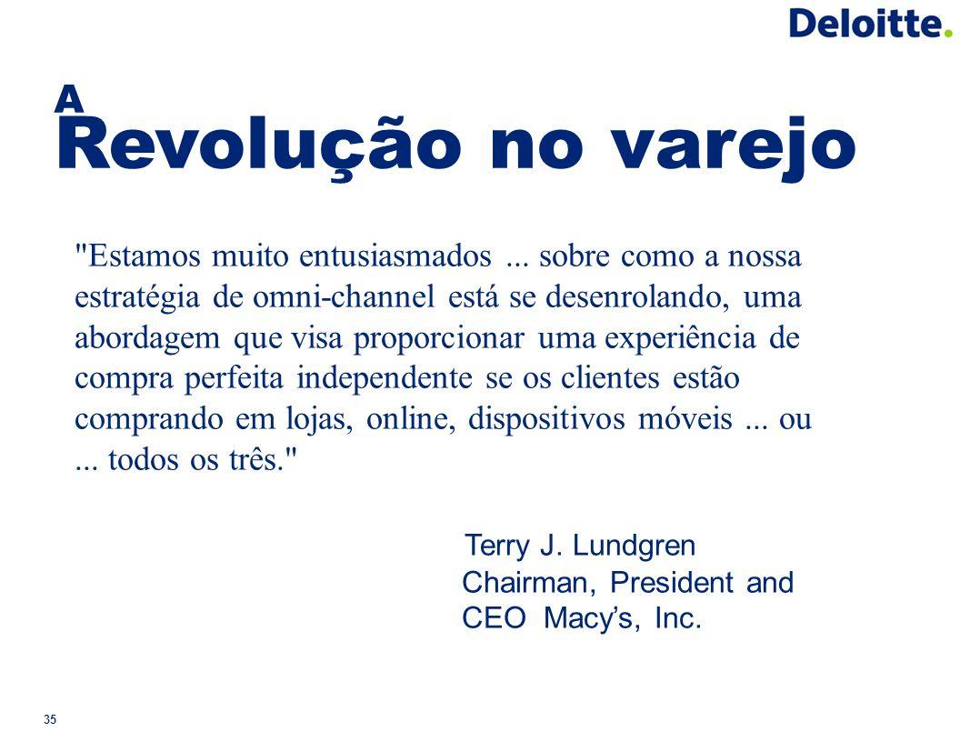 A Revolução no varejo - Terry J. Lundgren