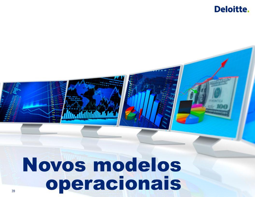 Novos modelos operacionais