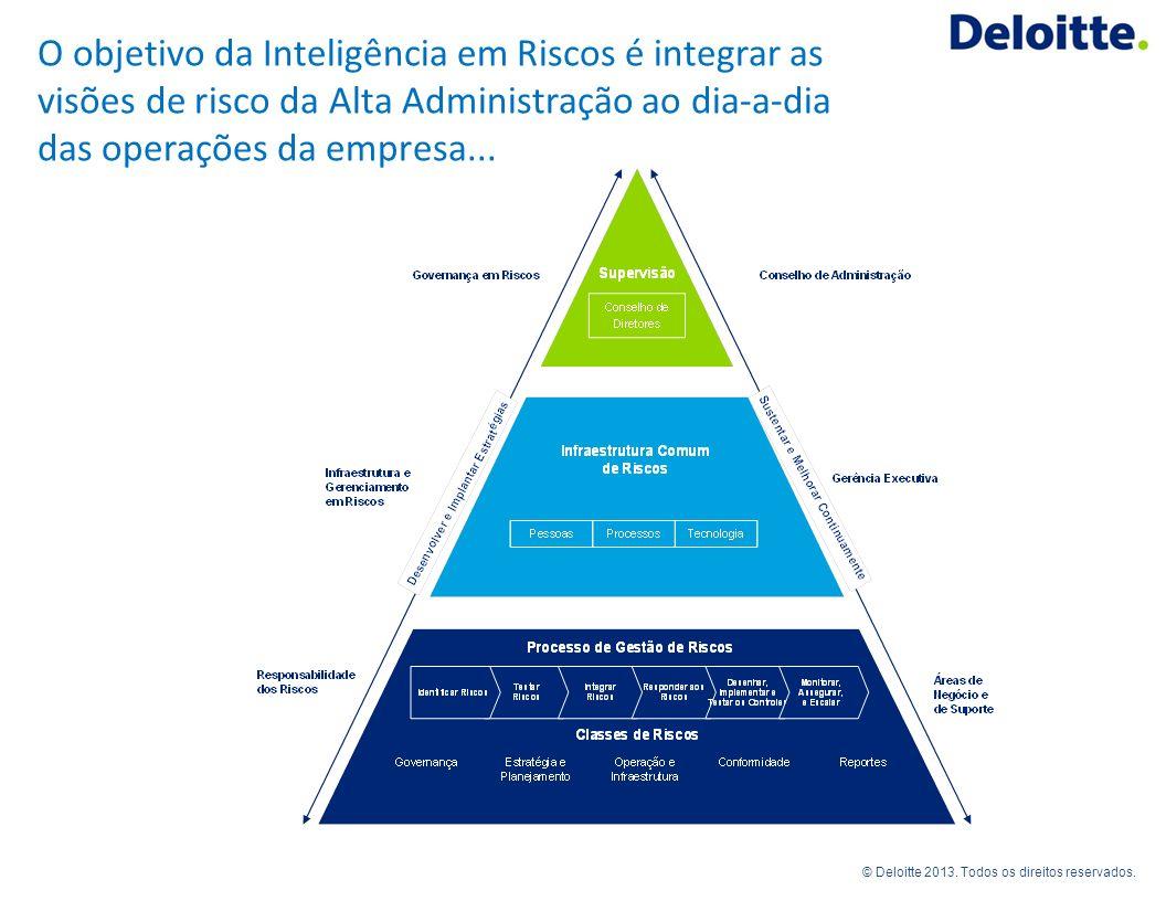 O objetivo da Inteligência em Riscos é integrar as visões de risco da Alta Administração ao dia-a-dia das operações da empresa...