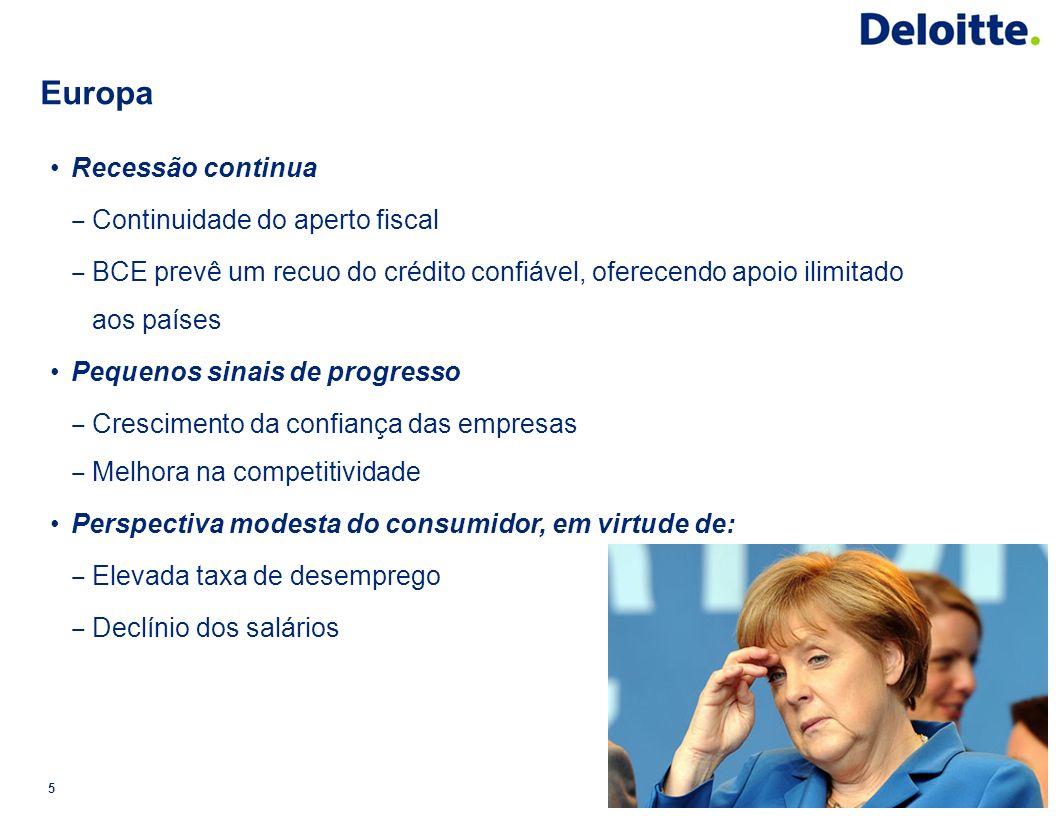 Europa Recessão continua Continuidade do aperto fiscal