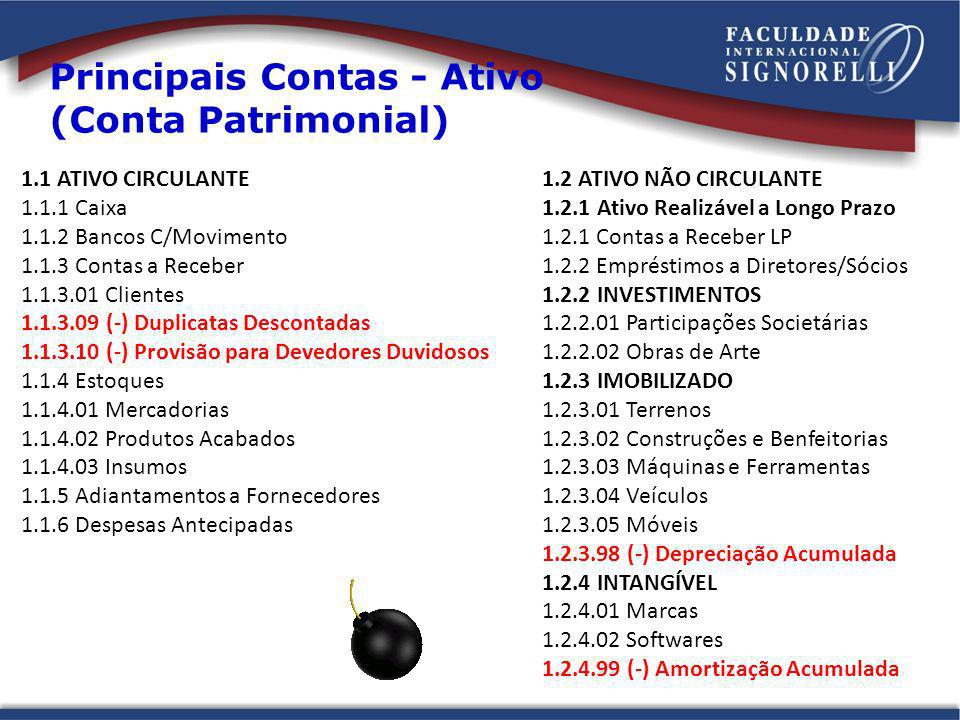 Principais Contas - Ativo (Conta Patrimonial)