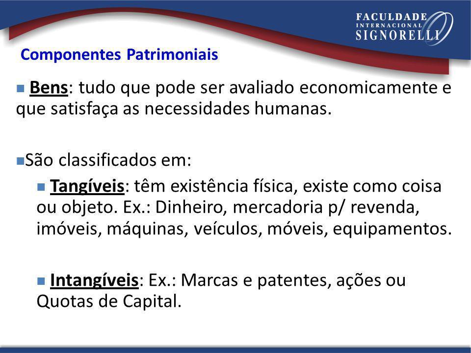 Componentes Patrimoniais