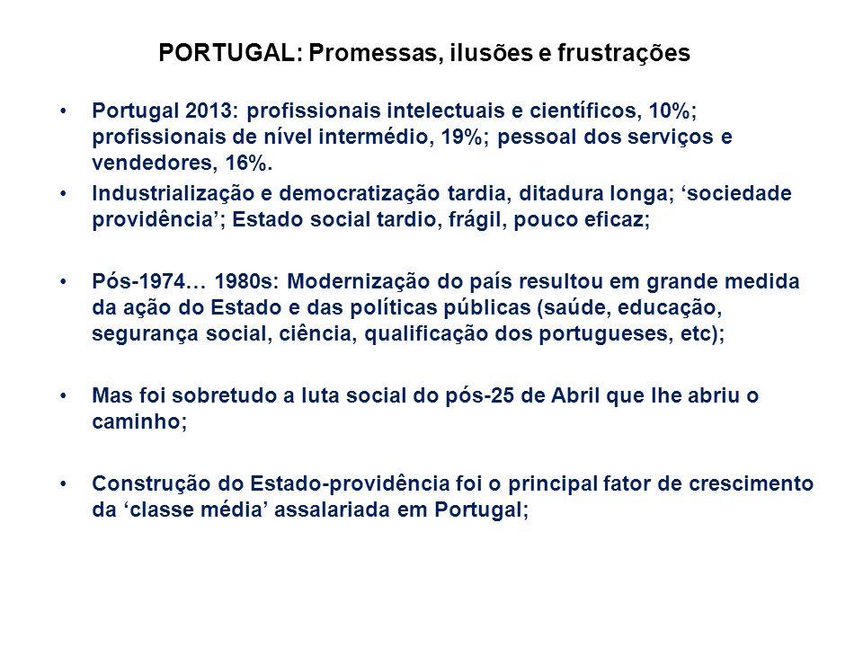 PORTUGAL: Promessas, ilusões e frustrações