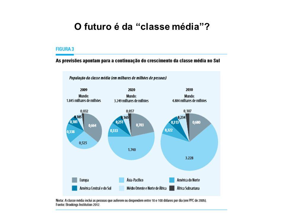 O futuro é da classe média