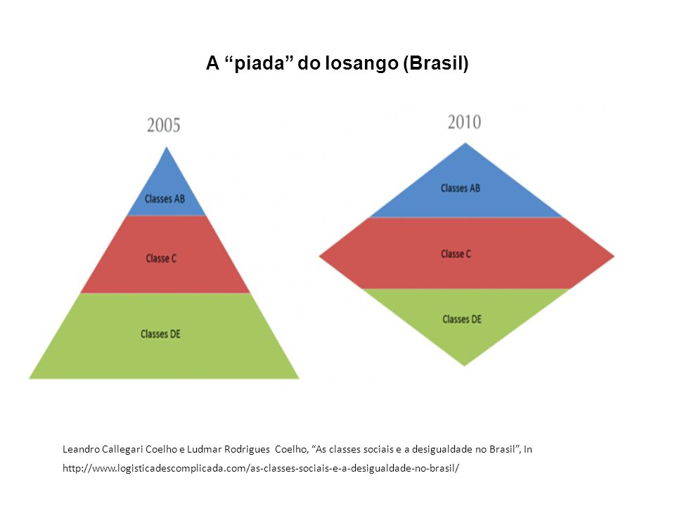 A piada do losango (Brasil)