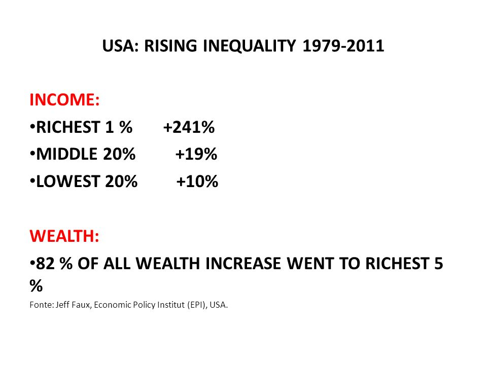 USA: RISING INEQUALITY 1979-2011