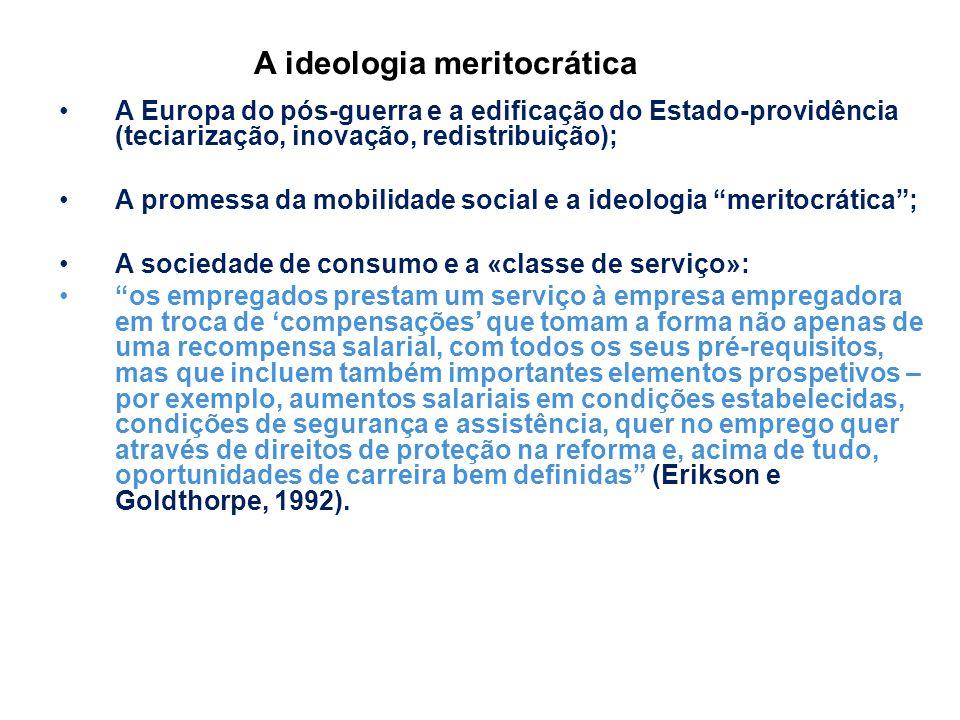 A ideologia meritocrática