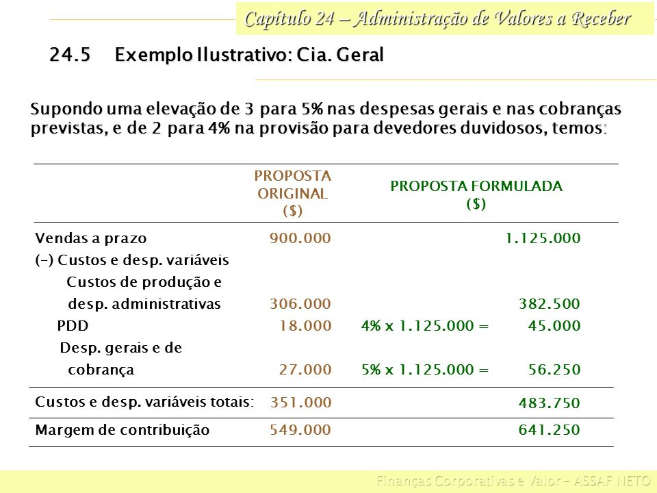 PROPOSTA FORMULADA ($)