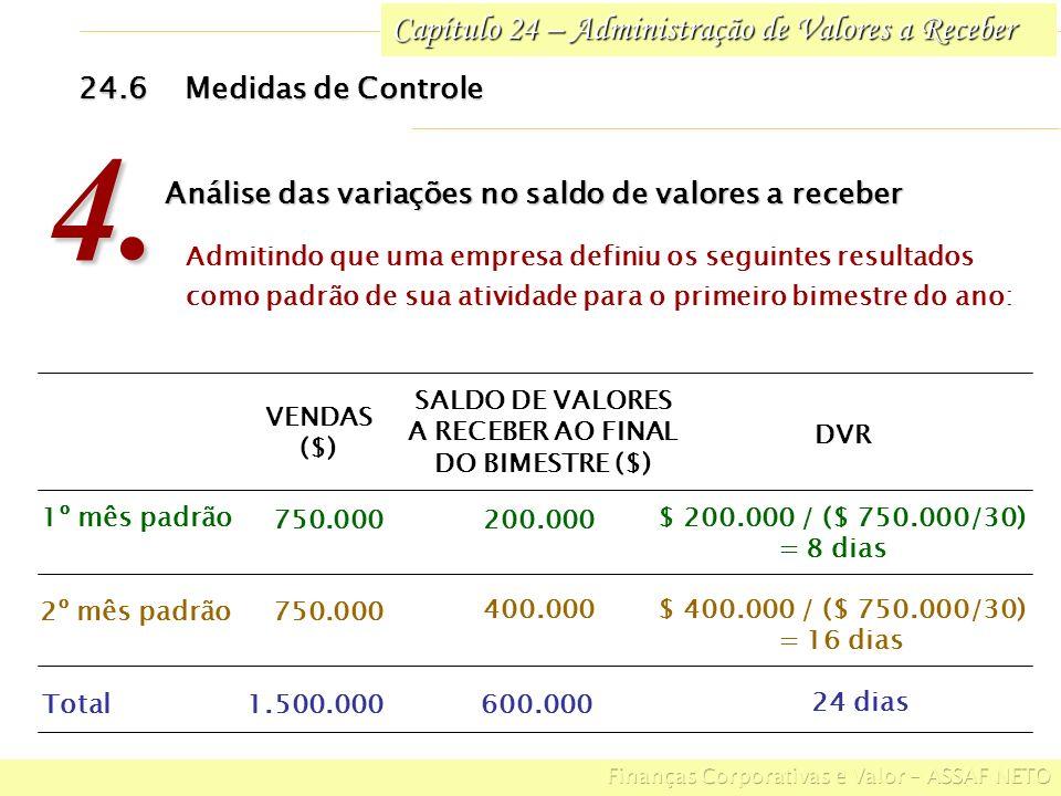 SALDO DE VALORES A RECEBER AO FINAL DO BIMESTRE ($)
