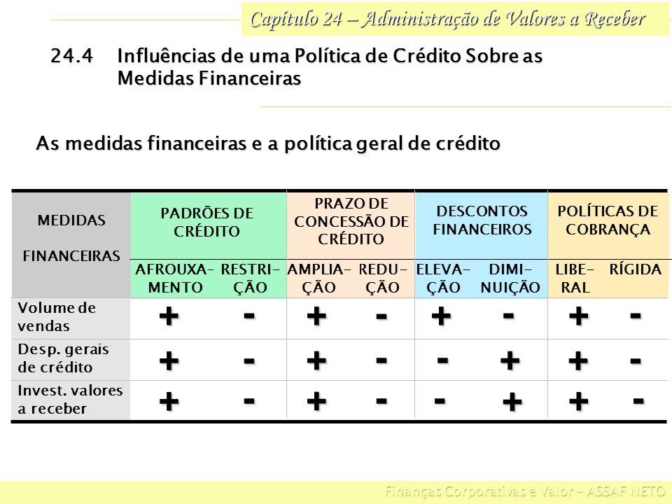 DESCONTOS FINANCEIROS PRAZO DE CONCESSÃO DE CRÉDITO