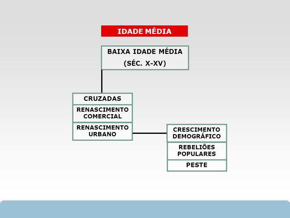 RENASCIMENTO COMERCIAL CRESCIMENTO DEMOGRÁFICO