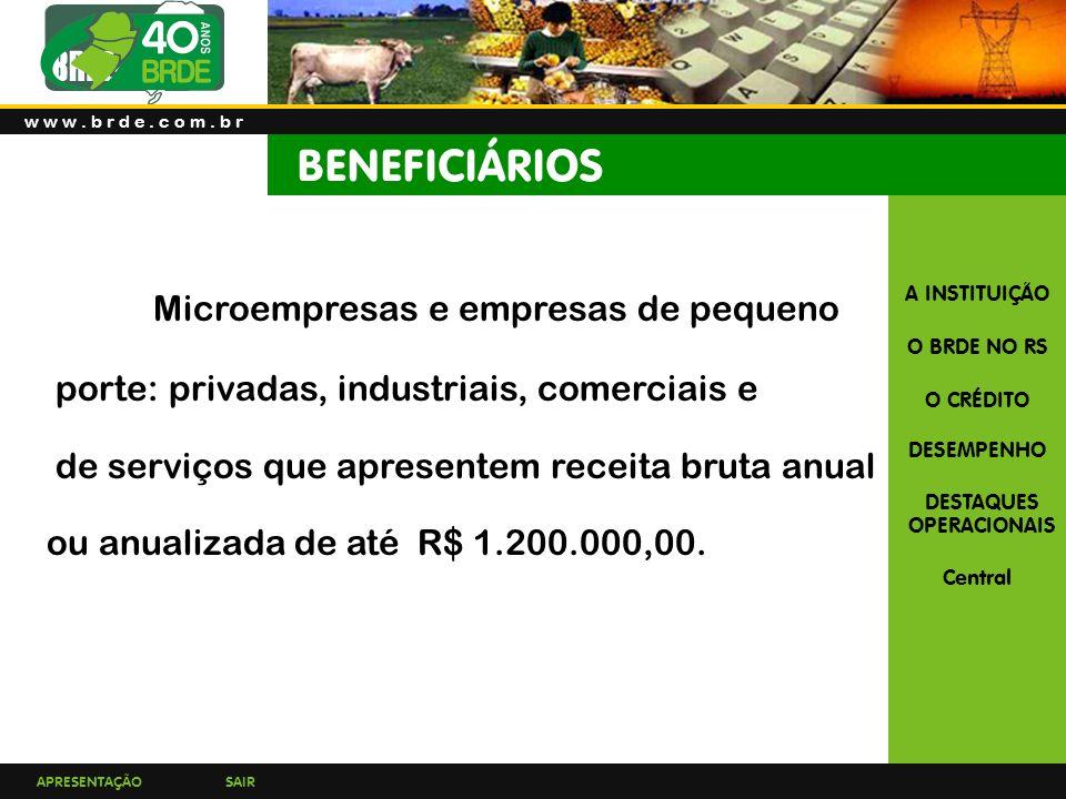 BENEFICIÁRIOS Microempresas e empresas de pequeno