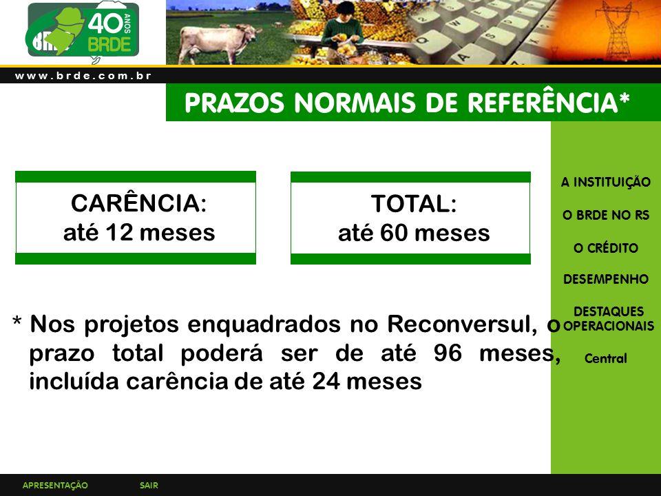 PRAZOS NORMAIS DE REFERÊNCIA*