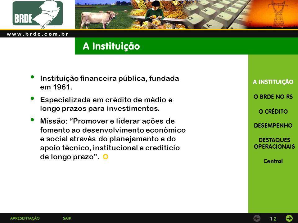 A Instituição Instituição financeira pública, fundada em 1961.