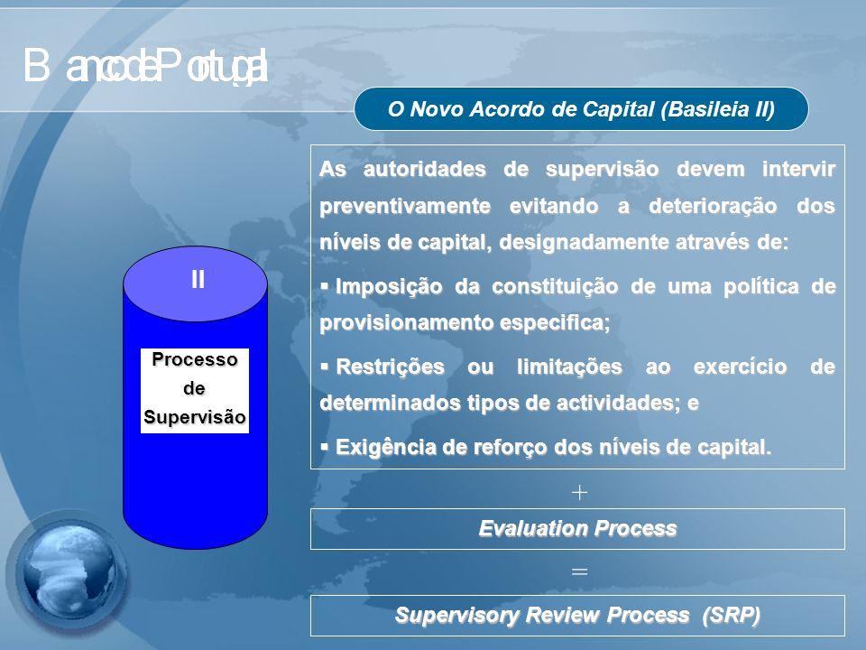 + = II O Novo Acordo de Capital (Basileia II)