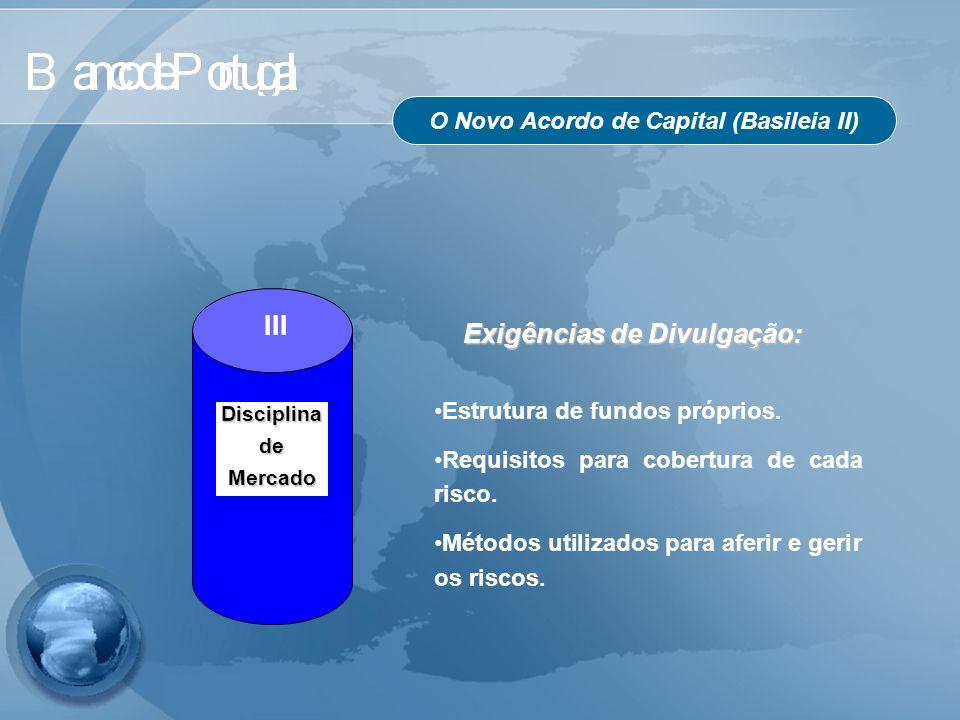 O Novo Acordo de Capital (Basileia II) Exigências de Divulgação: