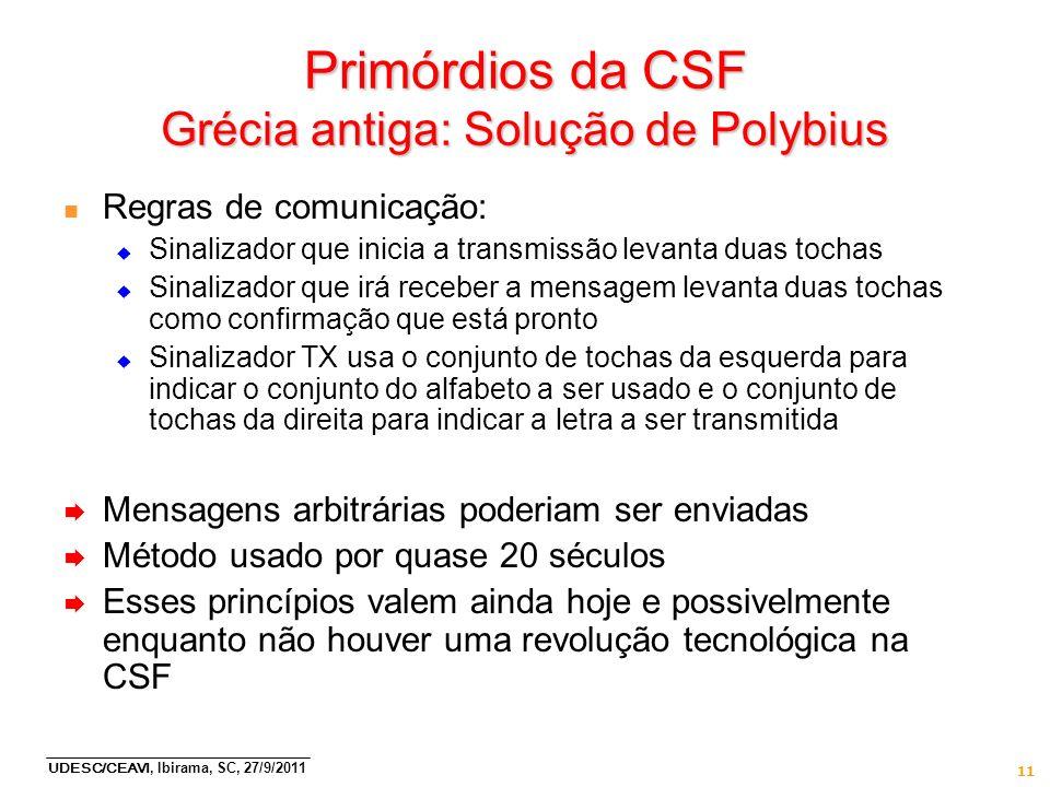 Primórdios da CSF Grécia antiga: Solução de Polybius