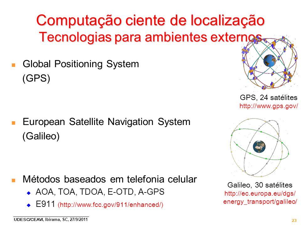 Computação ciente de localização Tecnologias para ambientes externos