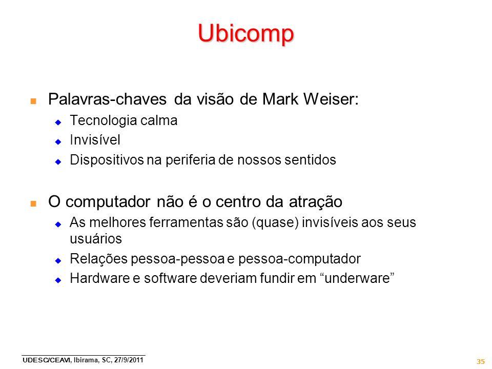 Ubicomp Palavras-chaves da visão de Mark Weiser: