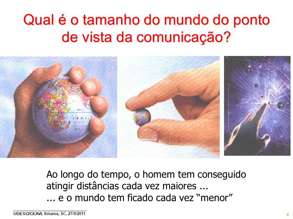 Qual é o tamanho do mundo do ponto de vista da comunicação